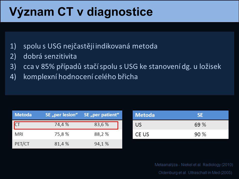 "Význam CT v diagnostice MetodaSE ""per lesion""SE ""per patient"" CT74,4 %83,6 % MRI75,8 %88,2 % PET/CT81,4 %94,1 % Metaanalýza - Niekel et al. Radiology"