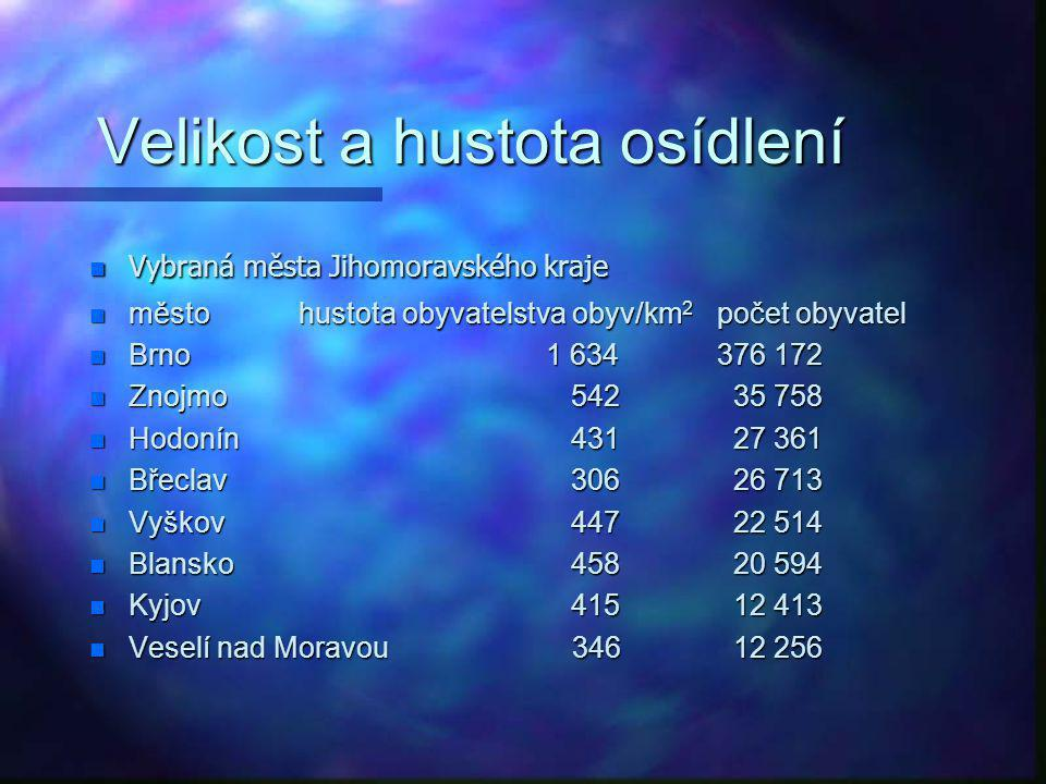Historické osídlení n Středově a Novověk n kolem 1226 zakládá Přemysl Otakar I. město Znojmo n 70. léta 13. století zakládá Přemysl Otakar II. nad měs