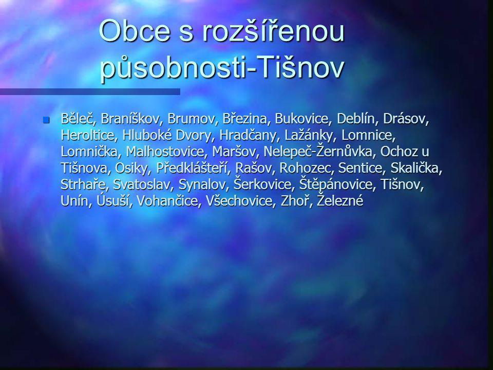 Obce s rozšířenou působnosti-Šlapanice n Babice nad Svitavou, Bílovice nad Svitavou, Blažovice, Březina, Hajany, Hostěnice, Jiříkovice, Kanice, Kobyln