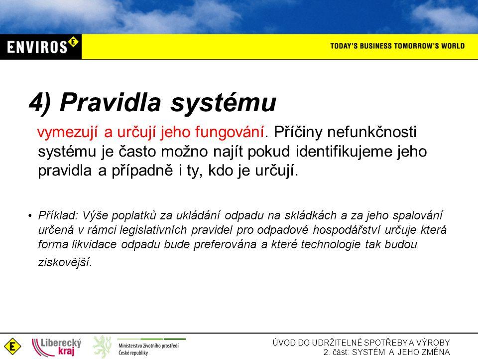 ÚVOD DO UDRŽITELNÉ SPOTŘEBY A VÝROBY 2. část: SYSTÉM A JEHO ZMĚNA 4) Pravidla systému vymezují a určují jeho fungování. Příčiny nefunkčnosti systému j