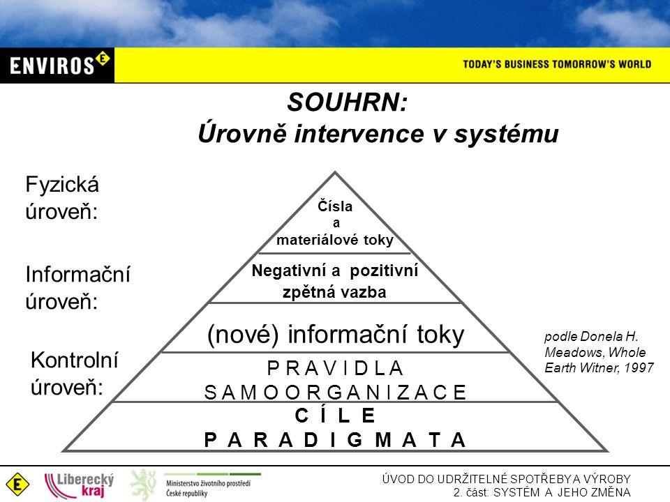 ÚVOD DO UDRŽITELNÉ SPOTŘEBY A VÝROBY 2. část: SYSTÉM A JEHO ZMĚNA SOUHRN: Úrovně intervence v systému podle Donela H. Meadows, Whole Earth Witner, 199
