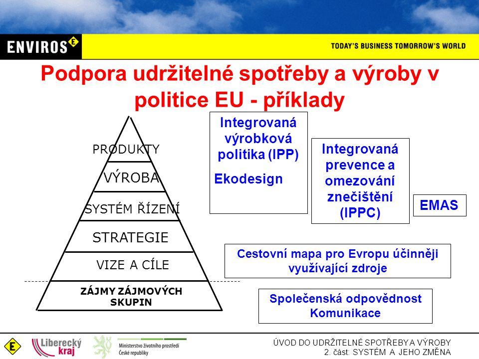 ÚVOD DO UDRŽITELNÉ SPOTŘEBY A VÝROBY 2. část: SYSTÉM A JEHO ZMĚNA Podpora udržitelné spotřeby a výroby v politice EU - příklady ZÁJMY ZÁJMOVÝCH SKUPIN