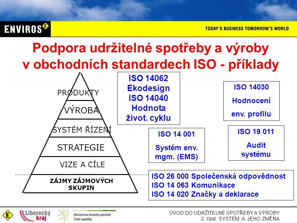 ÚVOD DO UDRŽITELNÉ SPOTŘEBY A VÝROBY 2. část: SYSTÉM A JEHO ZMĚNA Podpora udržitelné spotřeby a výroby v obchodních standardech ISO - příklady ZÁJMY Z