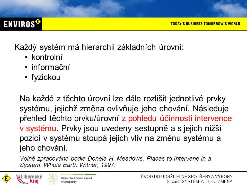 ÚVOD DO UDRŽITELNÉ SPOTŘEBY A VÝROBY 2. část: SYSTÉM A JEHO ZMĚNA Každý systém má hierarchii základních úrovní: kontrolní informační fyzickou Na každé