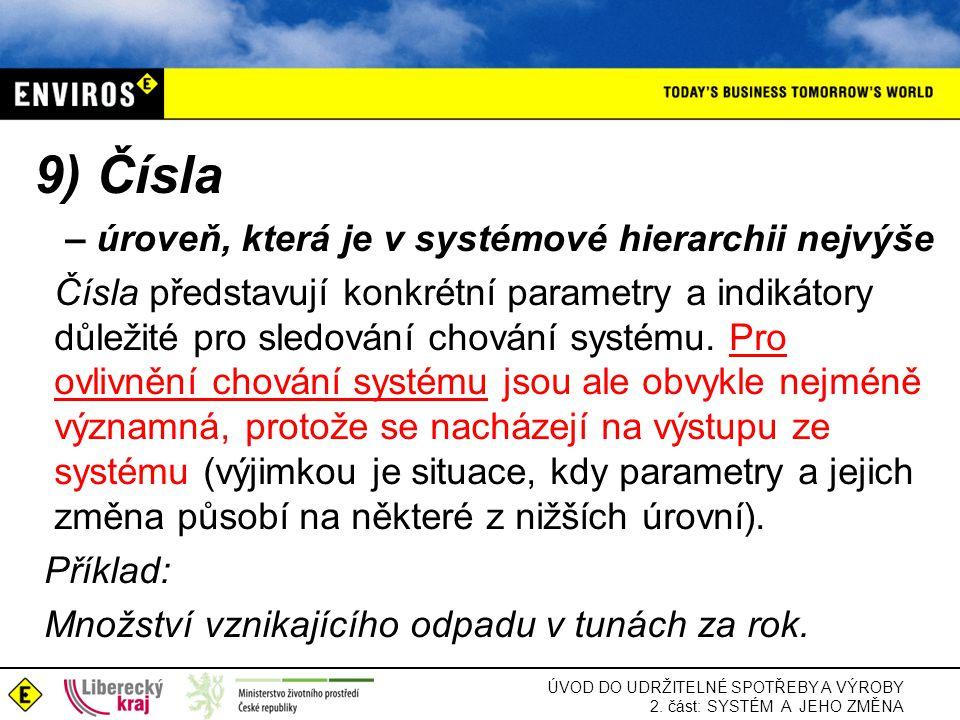 ÚVOD DO UDRŽITELNÉ SPOTŘEBY A VÝROBY 2.