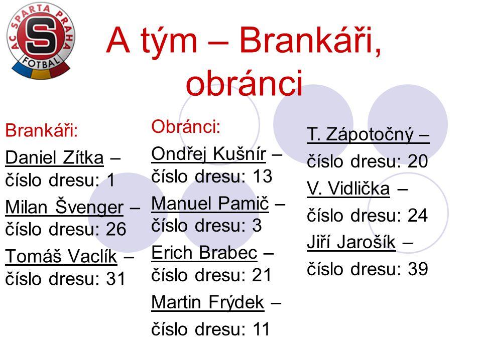 A tým – Záložníci Libor Sionko – číslo dresu: 7 M.