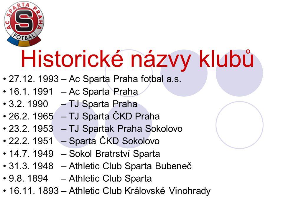 Historické názvy klubů 27.12. 1993 – Ac Sparta Praha fotbal a.s. 16.1. 1991 – Ac Sparta Praha 3.2. 1990 – TJ Sparta Praha 26.2. 1965 – TJ Sparta ČKD P