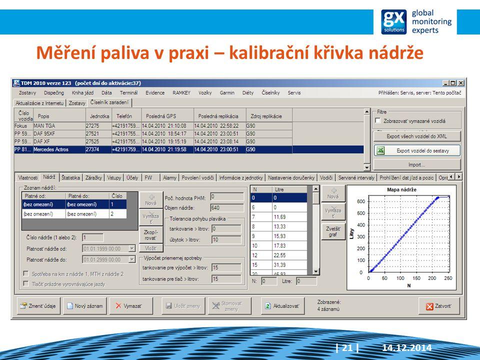 14.12.2014  21   Měření paliva v praxi – kalibrační křivka nádrže
