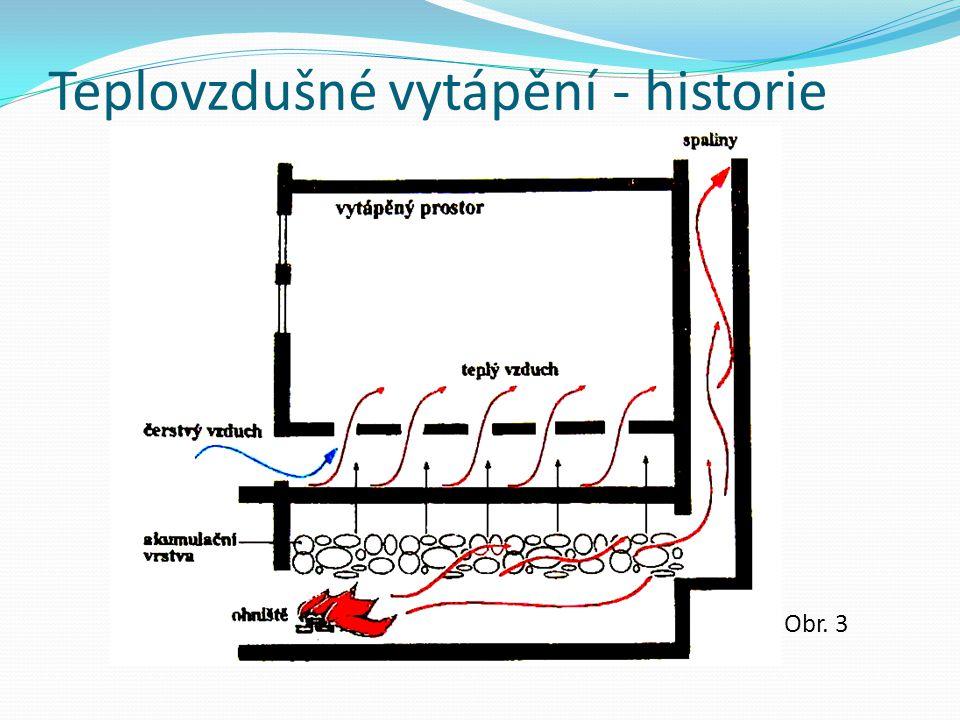 Teplovzdušné vytápění - historie Obr. 3