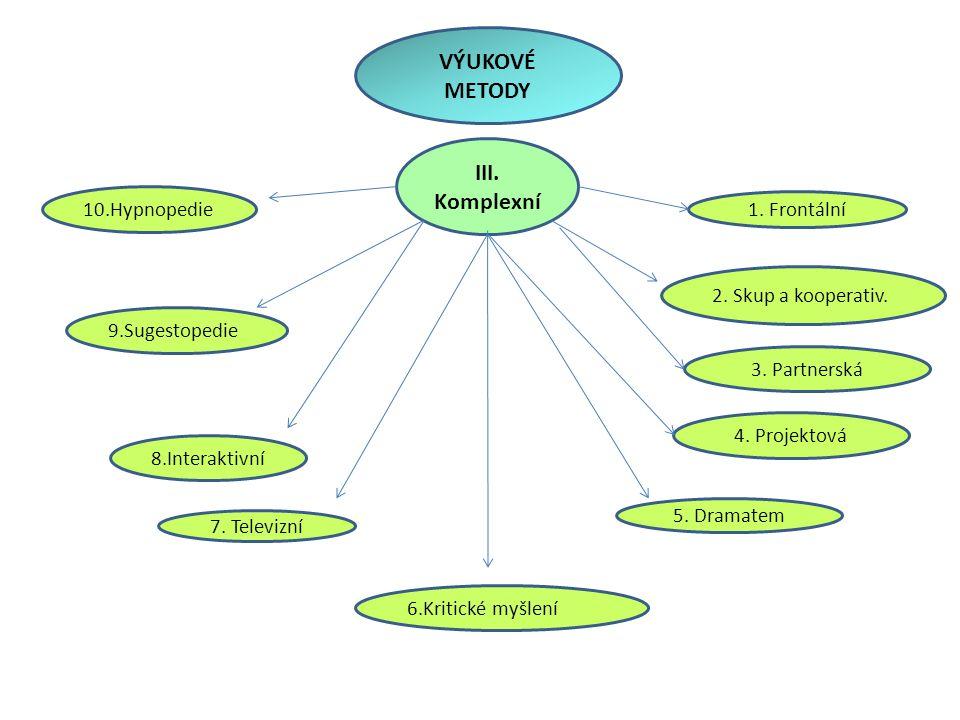 VÝUKOVÉ METODY III. Komplexní 1. Frontální 2. Skup a kooperativ. 3. Partnerská 4. Projektová 5. Dramatem 6.Kritické myšlení 7. Televizní 8.Interaktivn