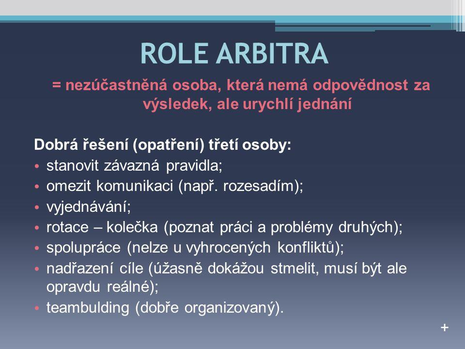 ROLE ARBITRA = nezúčastněná osoba, která nemá odpovědnost za výsledek, ale urychlí jednání Dobrá řešení (opatření) třetí osoby: stanovit závazná pravidla; omezit komunikaci (např.
