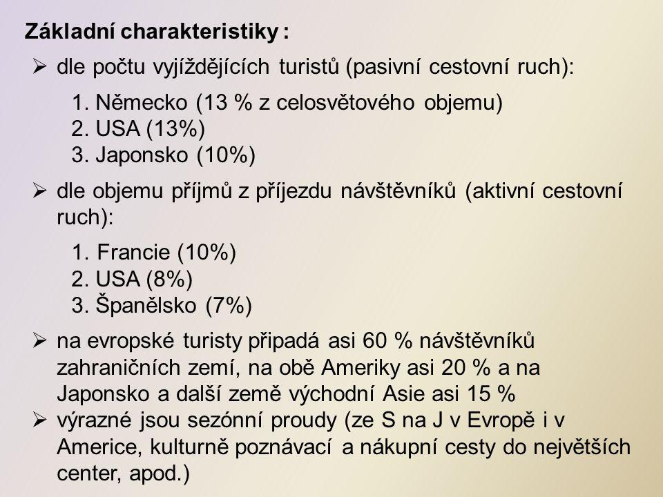 Základní charakteristiky :  dle počtu vyjíždějících turistů (pasivní cestovní ruch): 1.