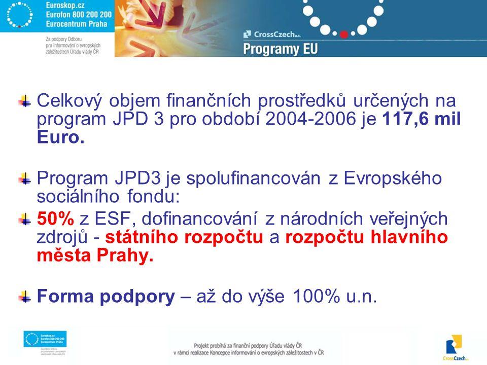Celkový objem finančních prostředků určených na program JPD 3 pro období 2004-2006 je 117,6 mil Euro.