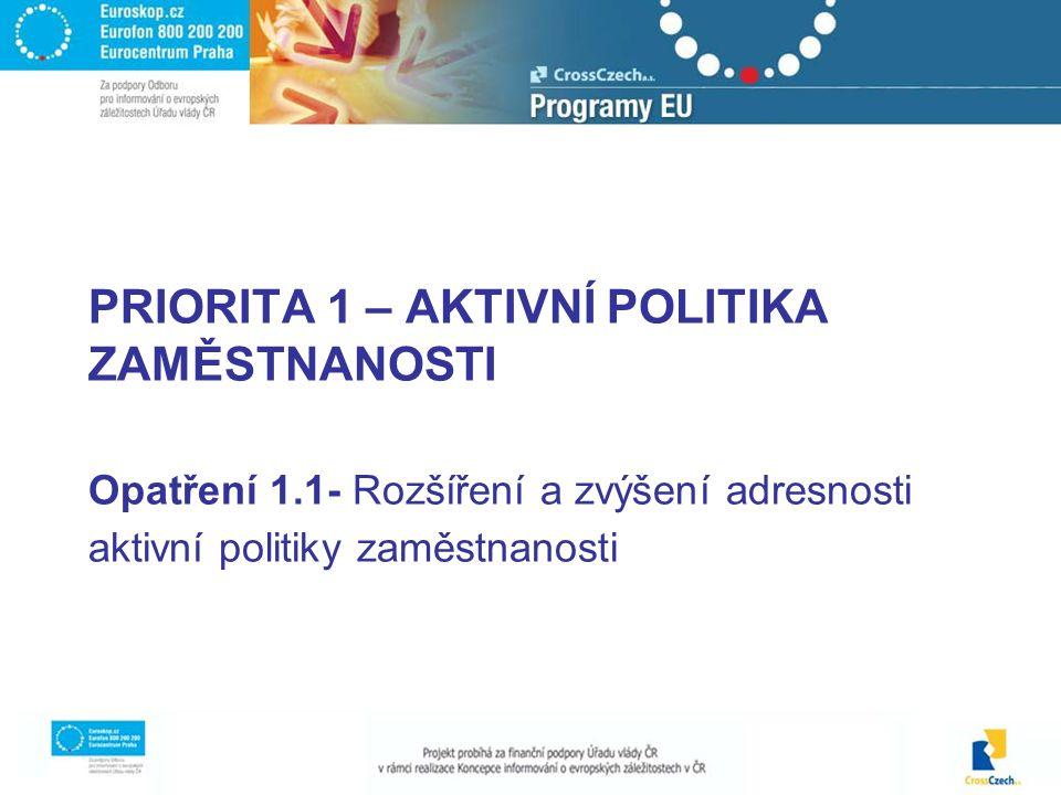 PRIORITA 1 – AKTIVNÍ POLITIKA ZAMĚSTNANOSTI Opatření 1.1- Rozšíření a zvýšení adresnosti aktivní politiky zaměstnanosti
