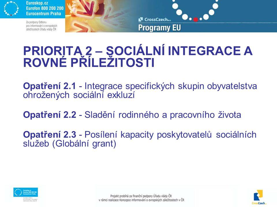 PRIORITA 2 – SOCIÁLNÍ INTEGRACE A ROVNÉ PŘÍLEŽITOSTI Opatření 2.1 - Integrace specifických skupin obyvatelstva ohrožených sociální exkluzí Opatření 2.2 - Sladění rodinného a pracovního života Opatření 2.3 - Posílení kapacity poskytovatelů sociálních služeb (Globální grant)