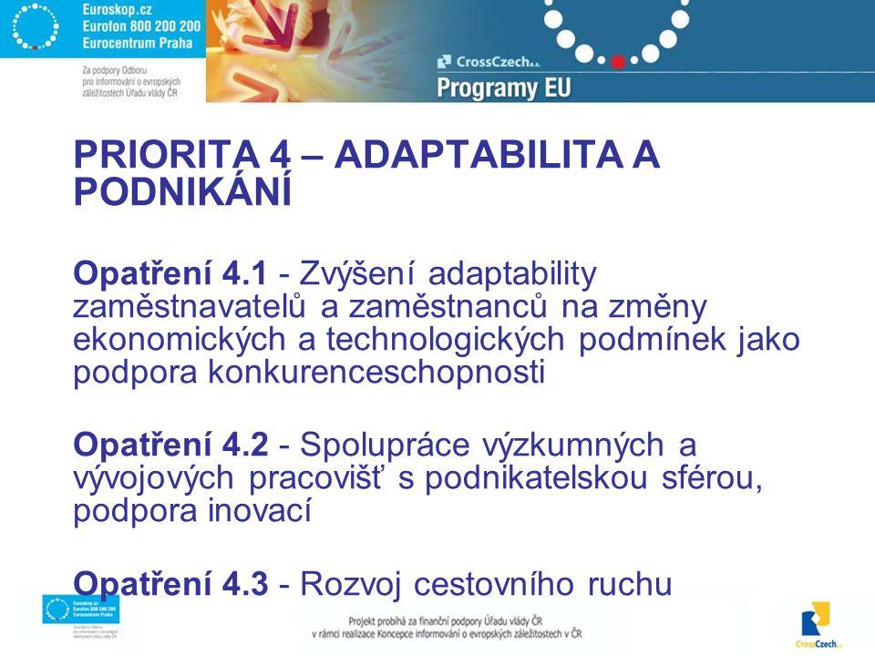 PRIORITA 4 – ADAPTABILITA A PODNIKÁNÍ Opatření 4.1 - Zvýšení adaptability zaměstnavatelů a zaměstnanců na změny ekonomických a technologických podmínek jako podpora konkurenceschopnosti Opatření 4.2 - Spolupráce výzkumných a vývojových pracovišť s podnikatelskou sférou, podpora inovací Opatření 4.3 - Rozvoj cestovního ruchu