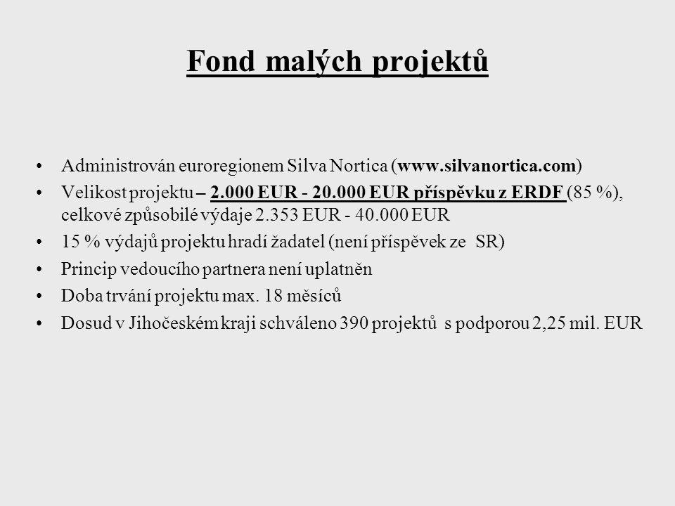 Fond malých projektů Administrován euroregionem Silva Nortica (www.silvanortica.com) Velikost projektu – 2.000 EUR - 20.000 EUR příspěvku z ERDF (85 %), celkové způsobilé výdaje 2.353 EUR - 40.000 EUR 15 % výdajů projektu hradí žadatel (není příspěvek ze SR) Princip vedoucího partnera není uplatněn Doba trvání projektu max.