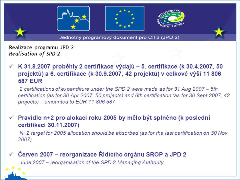 K 31.8.2007 proběhly 2 certifikace výdajů – 5. certifikace (k 30.4.2007, 50 projektů) a 6.
