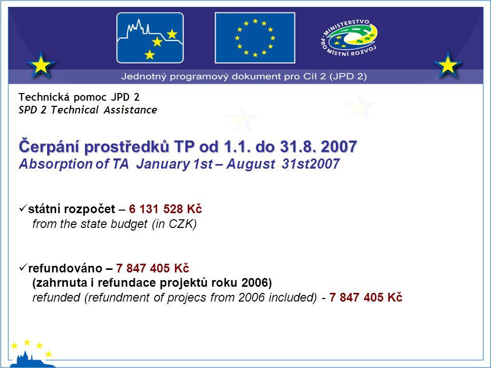 Technická pomoc JPD 2 SPD 2 Technical Assistance Čerpání prostředků TP od 1.1.