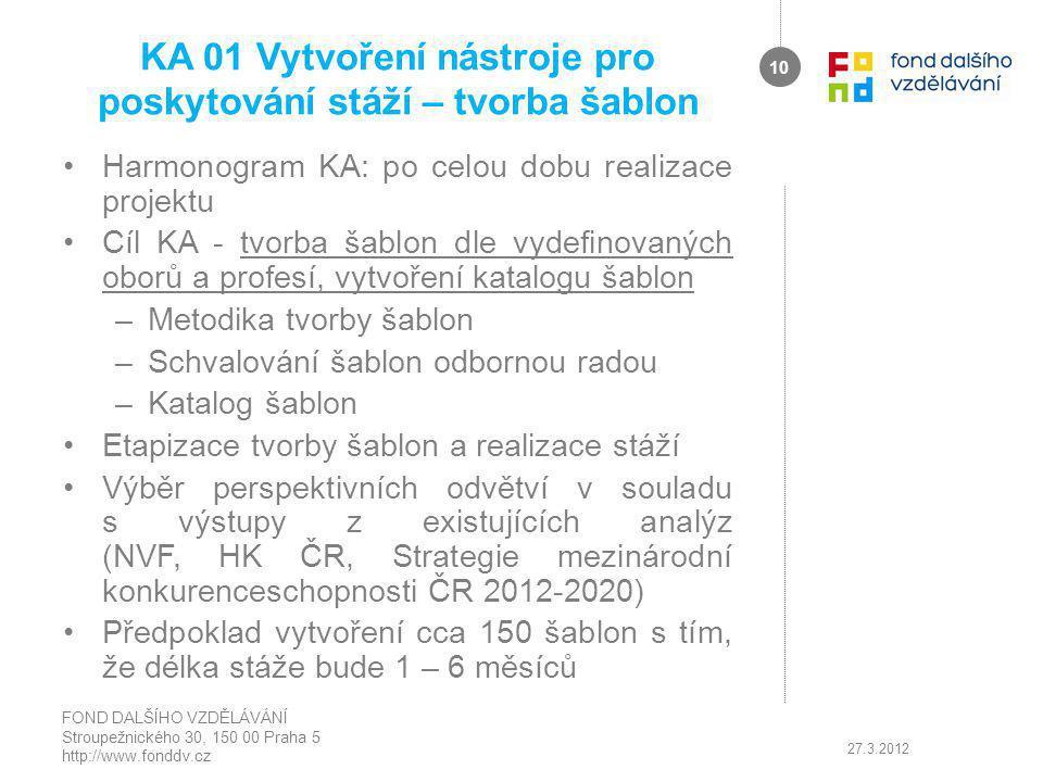 KA 01 Vytvoření nástroje pro poskytování stáží – tvorba šablon Harmonogram KA: po celou dobu realizace projektu Cíl KA - tvorba šablon dle vydefinovaných oborů a profesí, vytvoření katalogu šablon –Metodika tvorby šablon –Schvalování šablon odbornou radou –Katalog šablon Etapizace tvorby šablon a realizace stáží Výběr perspektivních odvětví v souladu s výstupy z existujících analýz (NVF, HK ČR, Strategie mezinárodní konkurenceschopnosti ČR 2012-2020) Předpoklad vytvoření cca 150 šablon s tím, že délka stáže bude 1 – 6 měsíců 27.3.2012 FOND DALŠÍHO VZDĚLÁVÁNÍ Stroupežnického 30, 150 00 Praha 5 http://www.fonddv.cz 10