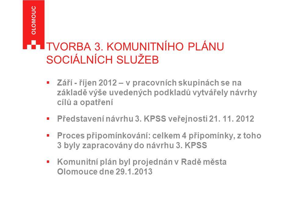 TVORBA 3.