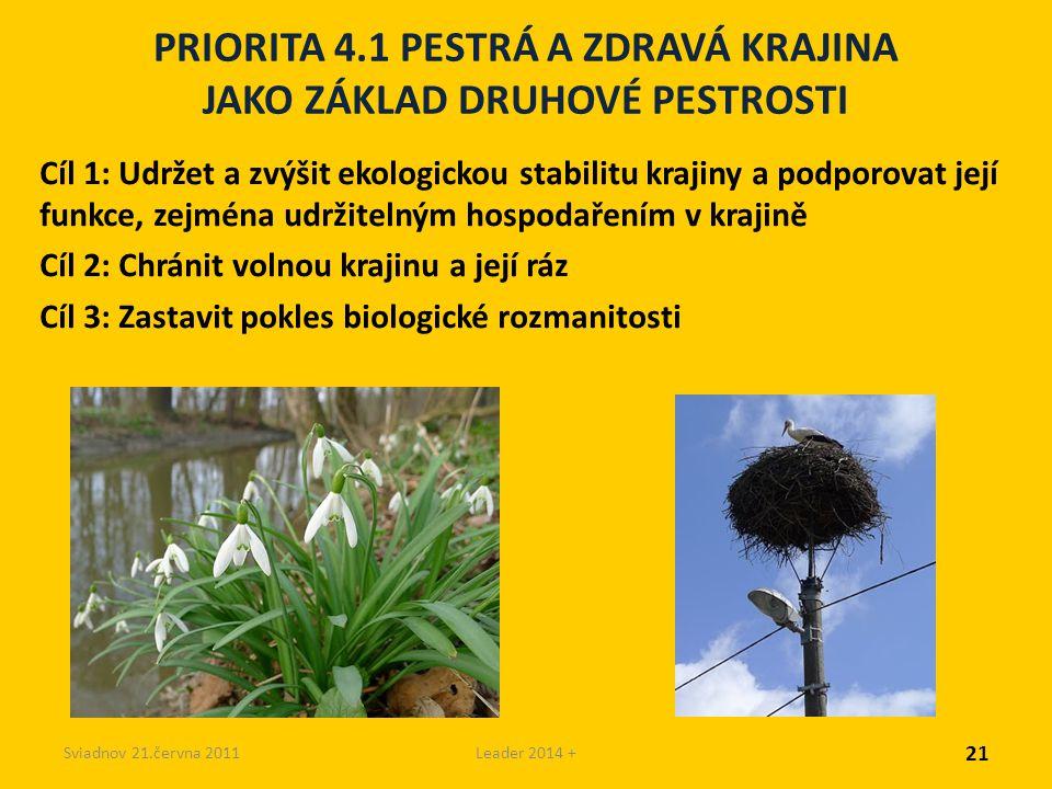 Sviadnov 21.června 2011Leader 2014 + PRIORITA 4.1 PESTRÁ A ZDRAVÁ KRAJINA JAKO ZÁKLAD DRUHOVÉ PESTROSTI Cíl 1: Udržet a zvýšit ekologickou stabilitu krajiny a podporovat její funkce, zejména udržitelným hospodařením v krajině Cíl 2: Chránit volnou krajinu a její ráz Cíl 3: Zastavit pokles biologické rozmanitosti 21