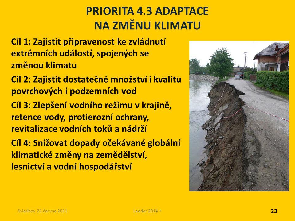 Sviadnov 21.června 2011Leader 2014 + PRIORITA 4.3 ADAPTACE NA ZMĚNU KLIMATU Cíl 1: Zajistit připravenost ke zvládnutí extrémních událostí, spojených se změnou klimatu Cíl 2: Zajistit dostatečné množství i kvalitu povrchových i podzemních vod Cíl 3: Zlepšení vodního režimu v krajině, retence vody, protierozní ochrany, revitalizace vodních toků a nádrží Cíl 4: Snižovat dopady očekávané globální klimatické změny na zemědělství, lesnictví a vodní hospodářství 23