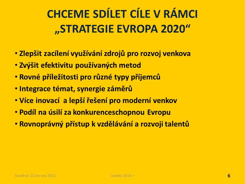 """Sviadnov 21.června 2011Leader 2014 + CHCEME SDÍLET CÍLE V RÁMCI """"STRATEGIE EVROPA 2020 Zlepšit zacílení využívání zdrojů pro rozvoj venkova Zvýšit efektivitu používaných metod Rovné příležitosti pro různé typy příjemců Integrace témat, synergie záměrů Více inovací a lepší řešení pro moderní venkov Podíl na úsilí za konkurenceschopnou Evropu Rovnoprávný přístup k vzdělávání a rozvoji talentů 6"""