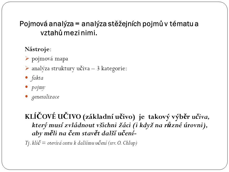 5. Didaktická analýza učiva (pojmová, operační a mezipředmětová) Didaktická analýza u č iva = analytická myšlenková č innost, kterou provádí u č itel