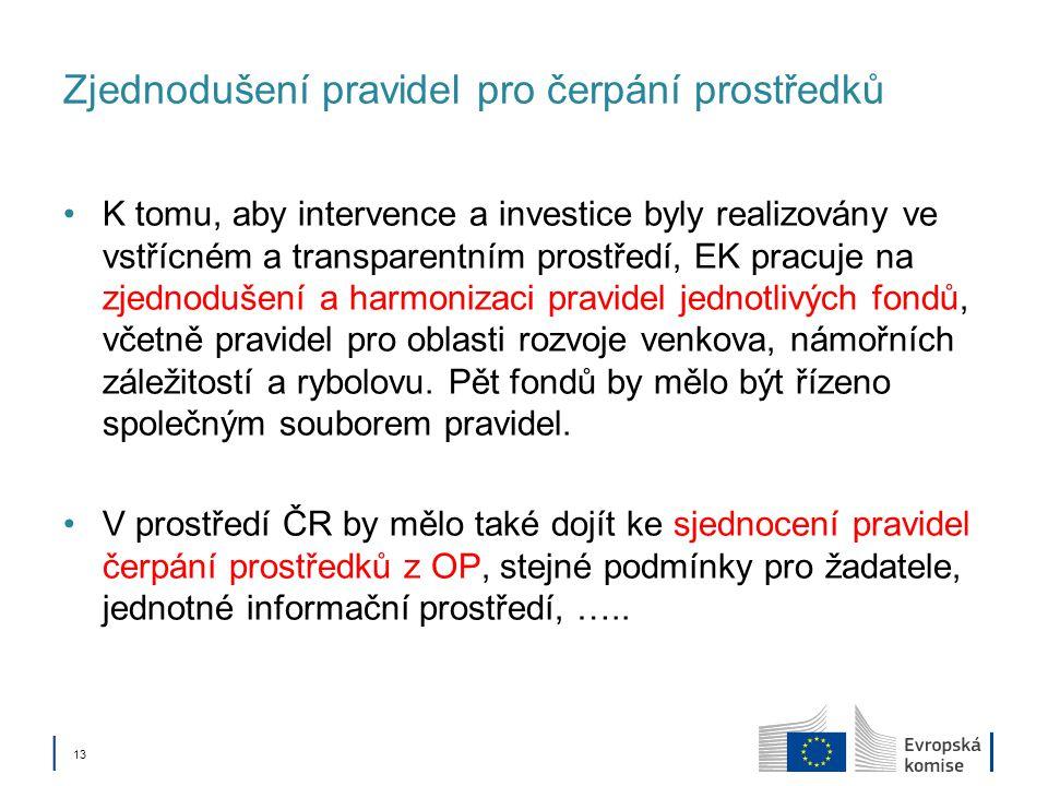 Zjednodušení pravidel pro čerpání prostředků K tomu, aby intervence a investice byly realizovány ve vstřícném a transparentním prostředí, EK pracuje n