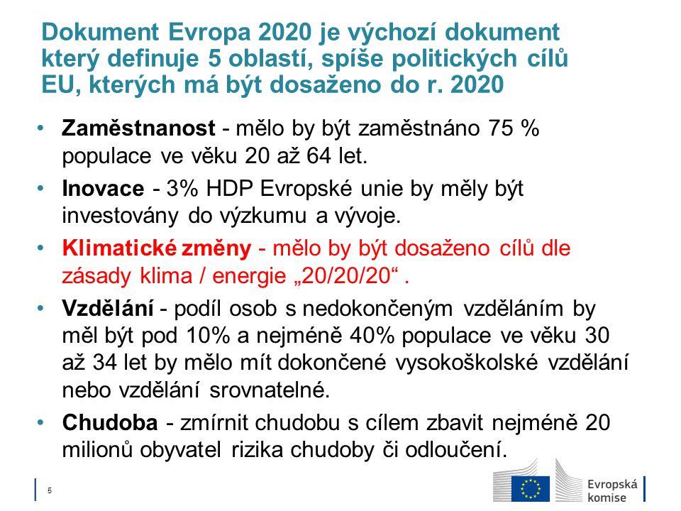 │ 5│ 5 Dokument Evropa 2020 je výchozí dokument který definuje 5 oblastí, spíše politických cílů EU, kterých má být dosaženo do r. 2020 Zaměstnanost -