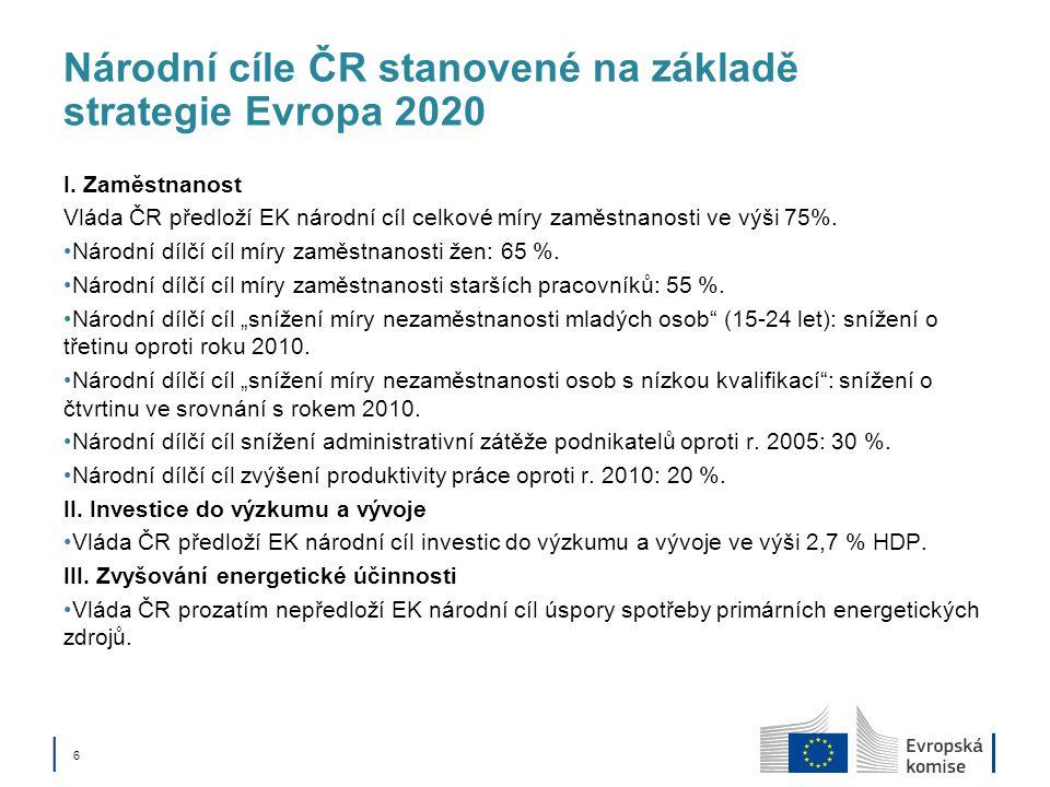 Národní cíle ČR stanovené na základě strategie Evropa 2020 I. Zaměstnanost Vláda ČR předloží EK národní cíl celkové míry zaměstnanosti ve výši 75%. Ná