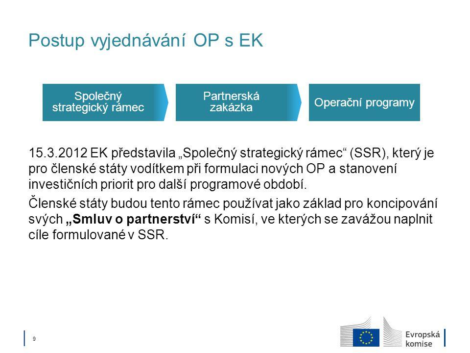 """│ 9│ 9 Postup vyjednávání OP s EK 15.3.2012 EK představila """"Společný strategický rámec (SSR), který je pro členské státy vodítkem při formulaci nových OP a stanovení investičních priorit pro další programové období."""