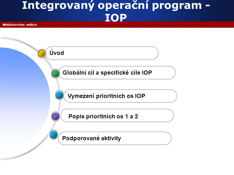 Ministerstvo vnitra Integrovaný operační program - IOP Vymezení prioritních os IOP Globální cíl a specifické cíle IOP Úvod Popis prioritních os 1 a 2 Podporované aktivity