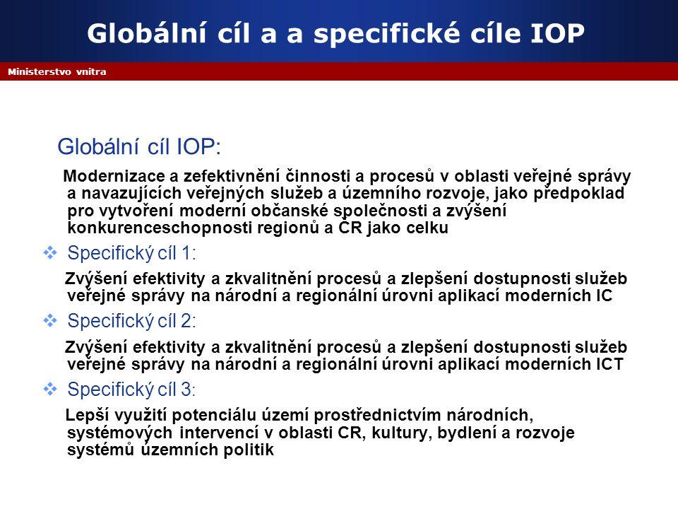 Ministerstvo vnitra Globální cíl a a specifické cíle IOP Globální cíl IOP: Modernizace a zefektivnění činnosti a procesů v oblasti veřejné správy a navazujících veřejných služeb a územního rozvoje, jako předpoklad pro vytvoření moderní občanské společnosti a zvýšení konkurenceschopnosti regionů a ČR jako celku  Specifický cíl 1: Zvýšení efektivity a zkvalitnění procesů a zlepšení dostupnosti služeb veřejné správy na národní a regionální úrovni aplikací moderních IC  Specifický cíl 2: Zvýšení efektivity a zkvalitnění procesů a zlepšení dostupnosti služeb veřejné správy na národní a regionální úrovni aplikací moderních ICT  Specifický cíl 3 : Lepší využití potenciálu území prostřednictvím národních, systémových intervencí v oblasti CR, kultury, bydlení a rozvoje systémů územních politik