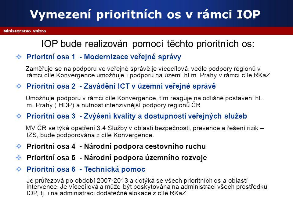 Ministerstvo vnitra Vymezení prioritních os v rámci IOP IOP bude realizován pomocí těchto prioritních os:  Prioritní osa 1 - Modernizace veřejné správy Zaměřuje se na podporu ve veřejné správě,je vícecílová, vedle podpory regionů v rámci cíle Konvergence umožňuje i podporu na území hl.m.
