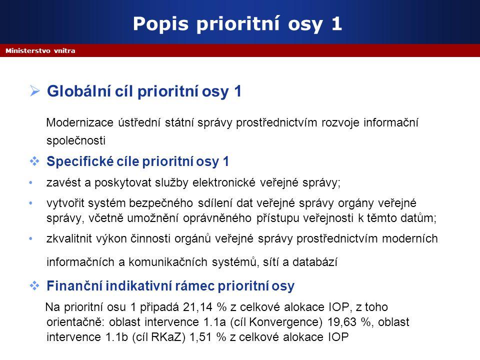 Ministerstvo vnitra Popis prioritní osy 1  Globální cíl prioritní osy 1 Modernizace ústřední státní správy prostřednictvím rozvoje informační společn