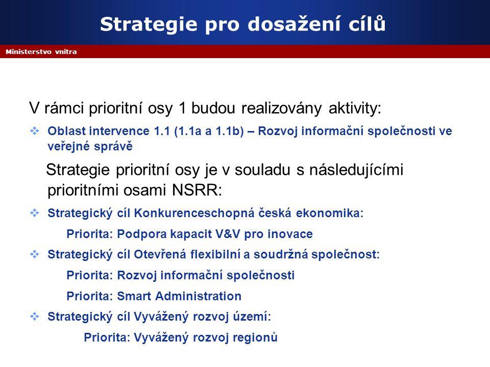 Ministerstvo vnitra Strategie pro dosažení cílů V rámci prioritní osy 1 budou realizovány aktivity:  Oblast intervence 1.1 (1.1a a 1.1b) – Rozvoj informační společnosti ve veřejné správě Strategie prioritní osy je v souladu s následujícími prioritními osami NSRR:  Strategický cíl Konkurenceschopná česká ekonomika: Priorita: Podpora kapacit V&V pro inovace  Strategický cíl Otevřená flexibilní a soudržná společnost: Priorita: Rozvoj informační společnosti Priorita: Smart Administration  Strategický cíl Vyvážený rozvoj území: Priorita: Vyvážený rozvoj regionů Strategie pro dosažení cílůV rámci prioritní osy 1 budou realizovány aktivity v podobě následující oblasti intervence: Strategie pro dosažení cílůV rámci prioritní osy 1 budou realizovány aktivity v podobě následující oblasti intervence: