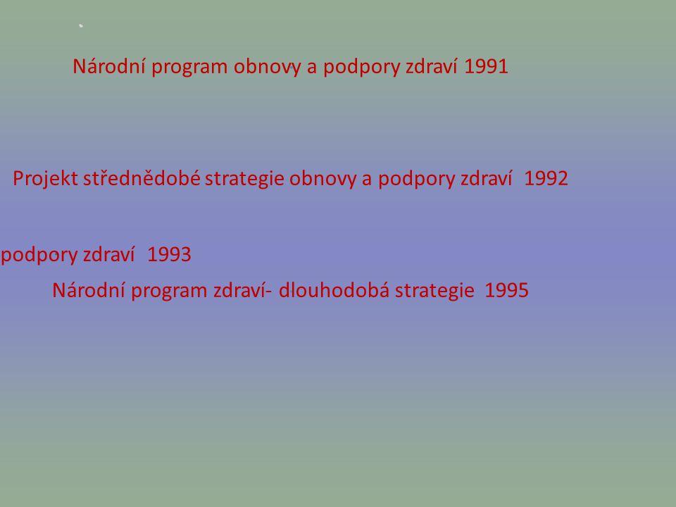 2002 21 cílů totožných s H fa 21, WHO 1998.