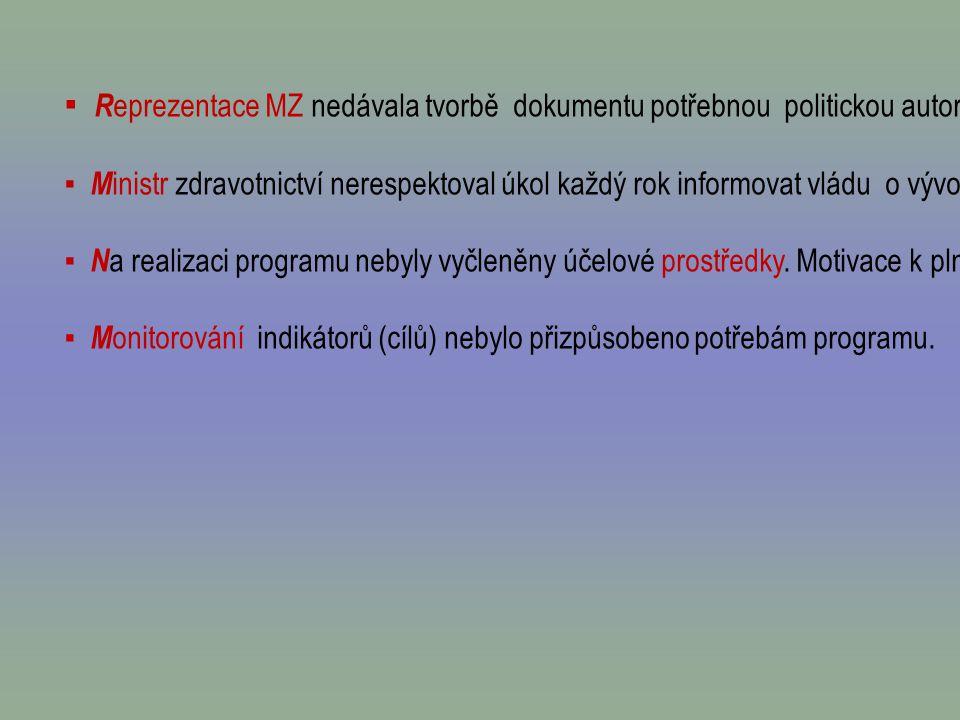 2003-2007 KHS 2003 Vstupní diskuse, hledání priorit, zam ěř ení 2004 Projednání priorit v sociál.