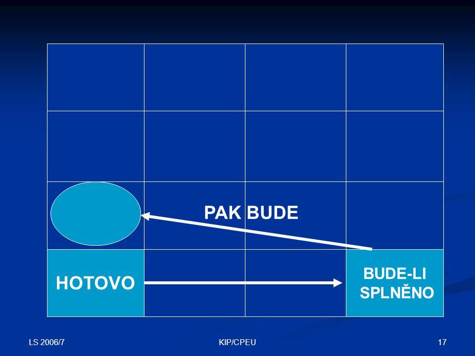 LS 2006/7 17KIP/CPEU HOTOVO BUDE-LI SPLNĚNO PAK BUDE