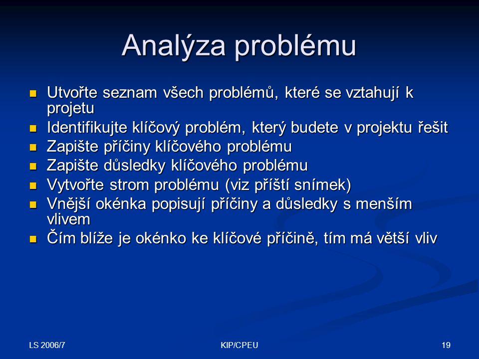 LS 2006/7 19KIP/CPEU Analýza problému Utvořte seznam všech problémů, které se vztahují k projetu Utvořte seznam všech problémů, které se vztahují k pr