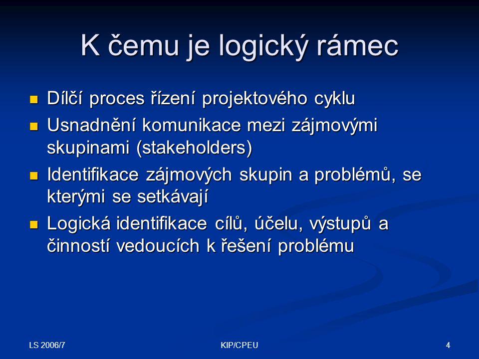 LS 2006/7 5KIP/CPEU Logický rámec - sloupce čtyři sloupce, které vyjadřují: čtyři sloupce, které vyjadřují: cíle a činnosti projektu cíle a činnosti projektu objektivně ověřitelné ukazatele objektivně ověřitelné ukazatele zdroje (informací) k jejich měření zdroje (informací) k jejich měření rizika/předpoklady, které podmiňují dosažení výsledků a cílů projektu rizika/předpoklady, které podmiňují dosažení výsledků a cílů projektu