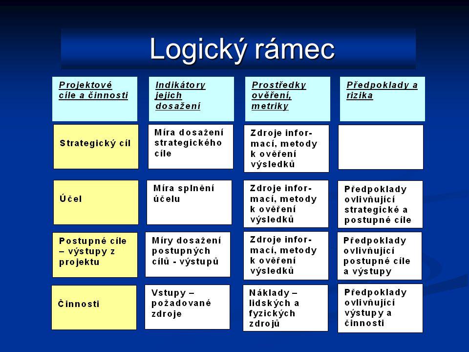 LOGICKÝ RÁMEC - příklad http://www.kip.zcu.cz/kursy/CPEU/LogickyRamecProjektu.doc http://www.dtostrava.cz/volko/downloads