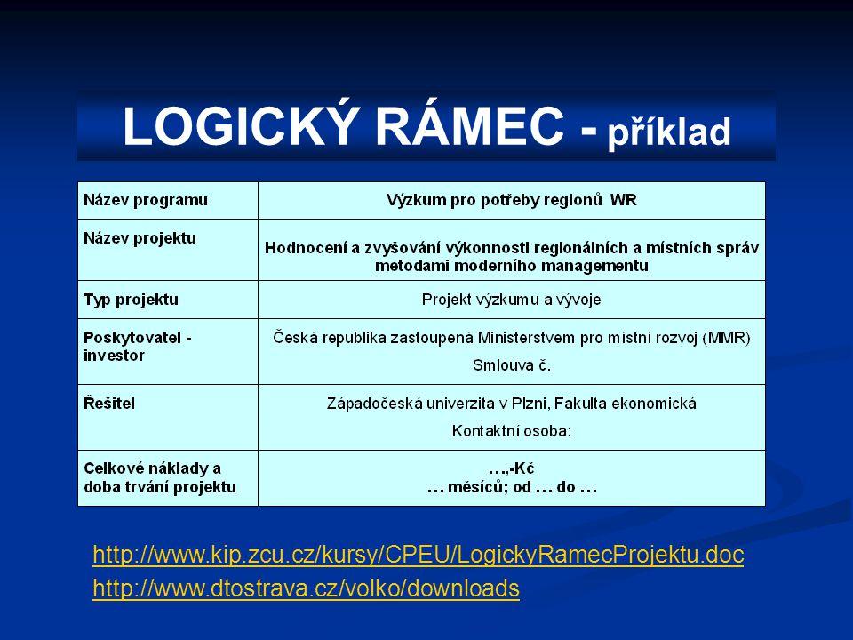 LS 2006/7 49KIP/CPEU Dodatečné přínosy - 1 Zaměstnávání rizikových skupin: Zaměstnávání rizikových skupin: zlepšený přístup ke zdravotní péči, prevence zlepšený přístup ke zdravotní péči, prevence zlepšení psychického stavu zlepšení psychického stavu snížení kriminality a drogových závislostí snížení kriminality a drogových závislostí snížení nákladů na právní služby snížení nákladů na právní služby stabilizace bydlení stabilizace bydlení Pozor – mohou vzniknout i dodatečné náklady – lidé začnou čerpat veřejné služby, které by jinak nečerpali Pozor – mohou vzniknout i dodatečné náklady – lidé začnou čerpat veřejné služby, které by jinak nečerpali