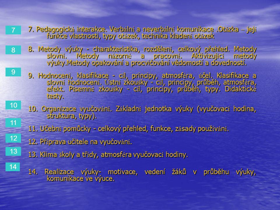 Literatura: MAŇAK, J.Nárys didaktiky, Brno. MU, 2001.ISBN 80-210-1661-2.