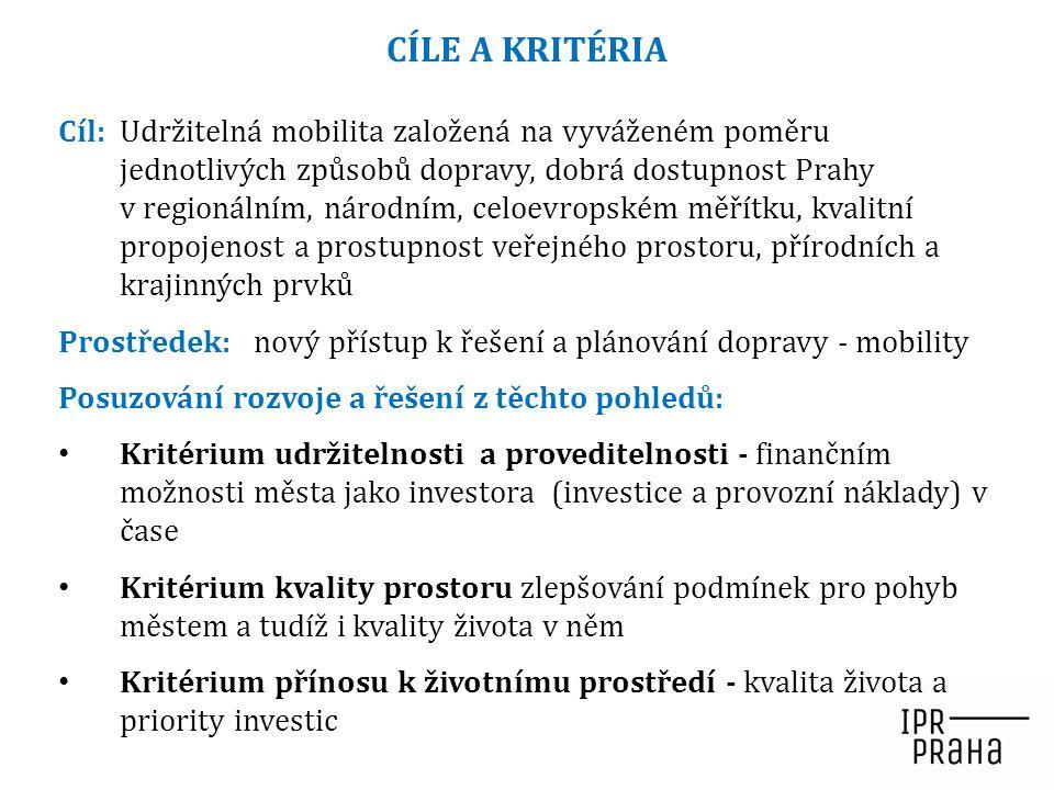 Cíl: Udržitelná mobilita založená na vyváženém poměru jednotlivých způsobů dopravy, dobrá dostupnost Prahy v regionálním, národním, celoevropském měří