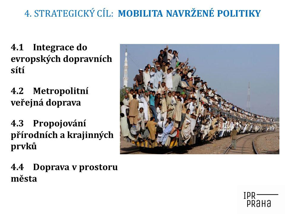 4. STRATEGICKÝ CÍL: MOBILITA NAVRŽENÉ POLITIKY 4.1Integrace do evropských dopravních sítí 4.2Metropolitní veřejná doprava 4.3Propojování přírodních a