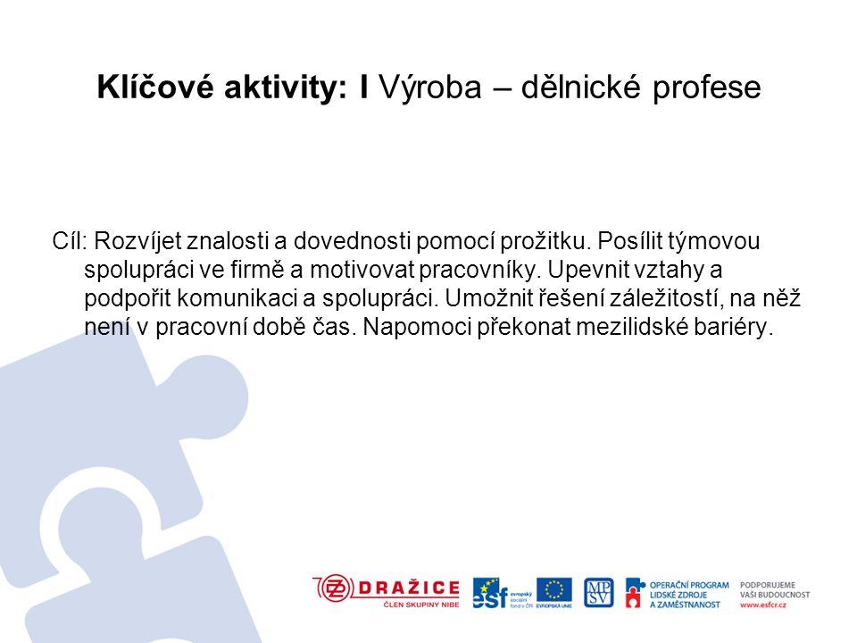 Klíčové aktivity: I Výroba – dělnické profese Cíl: Rozvíjet znalosti a dovednosti pomocí prožitku.