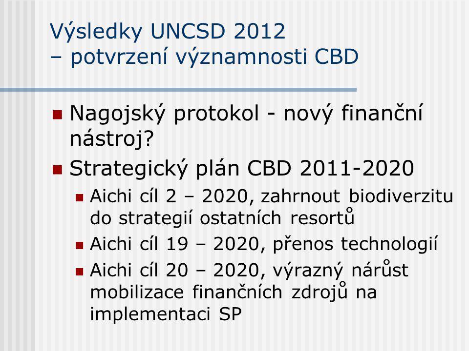 Výsledky UNCSD 2012 – potvrzení významnosti CBD Nagojský protokol - nový finanční nástroj.